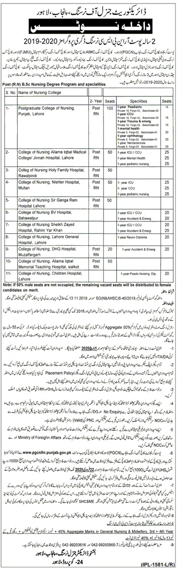 Directorate General Of Nursing Lahore Admissions.