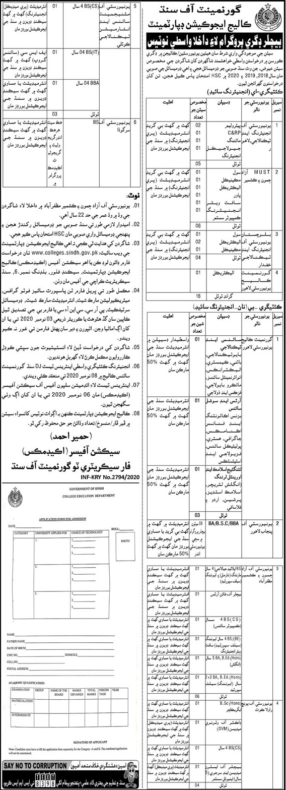 College Education Department Karachi Admissions