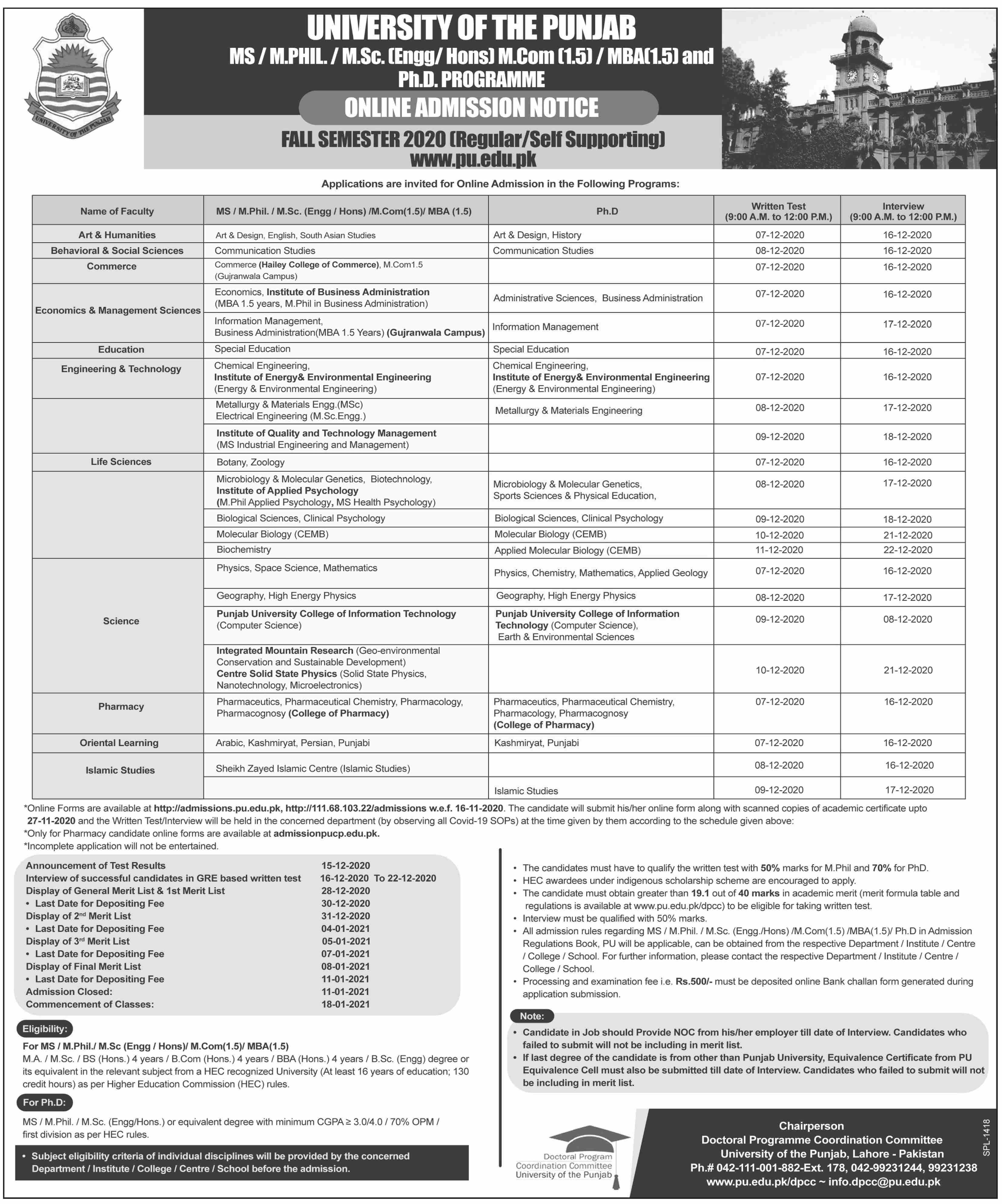 University Of The Punjab Lahore Admissions