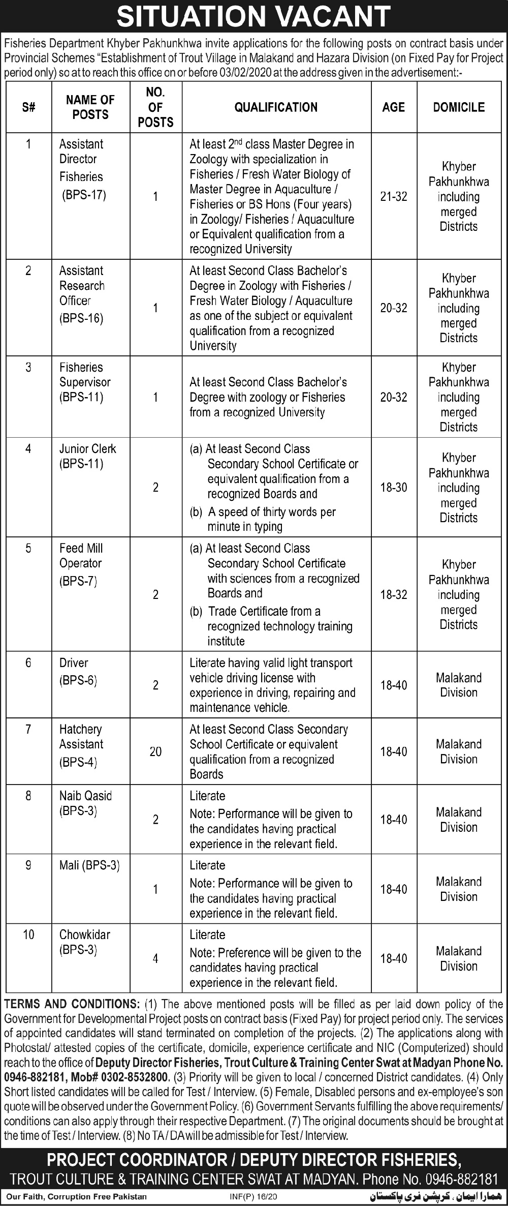 Fisheries Department jobs newspaper ad for Fisheries Supervisor in Swat