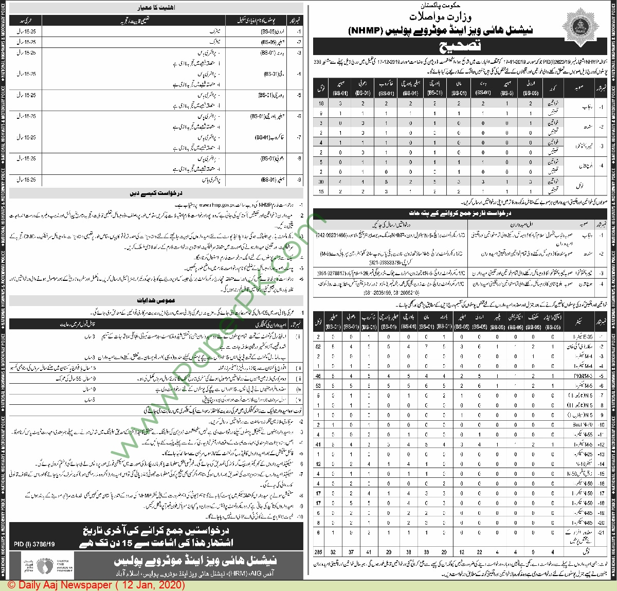 National Highways & Motorway Police jobs newspaper ad for Mali in Islamabad