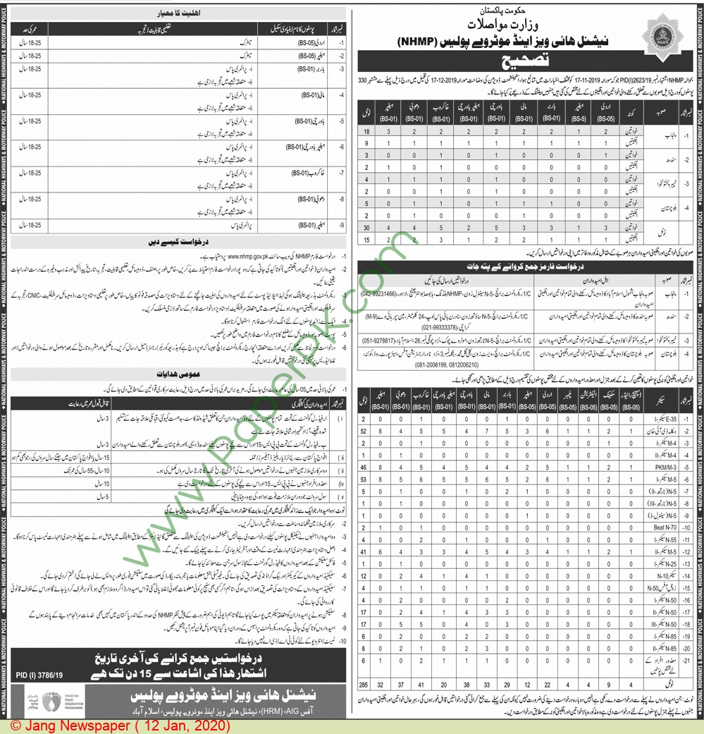 National Highways & Motorway Police jobs newspaper ad for Cook in Islamabad