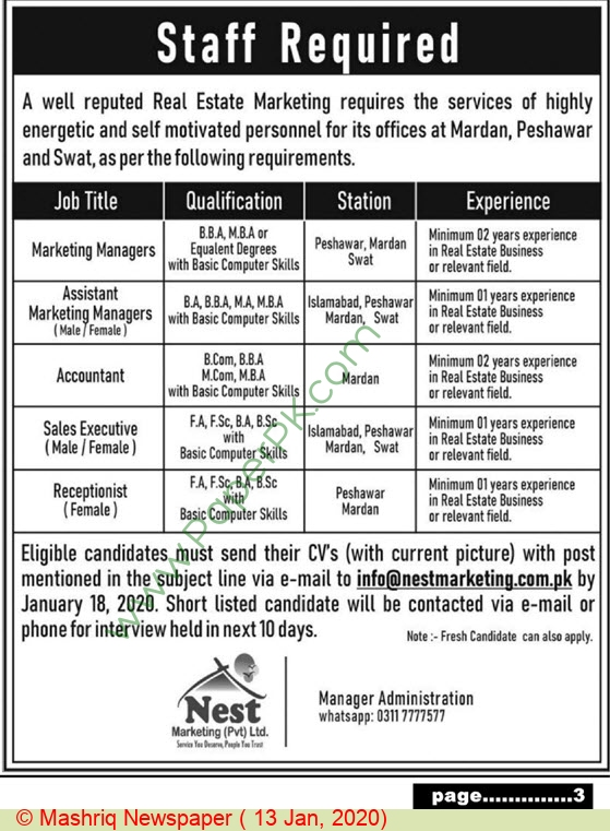Nest Marketing Private Limited jobs newspaper ad for Marketing Manager in Peshawar