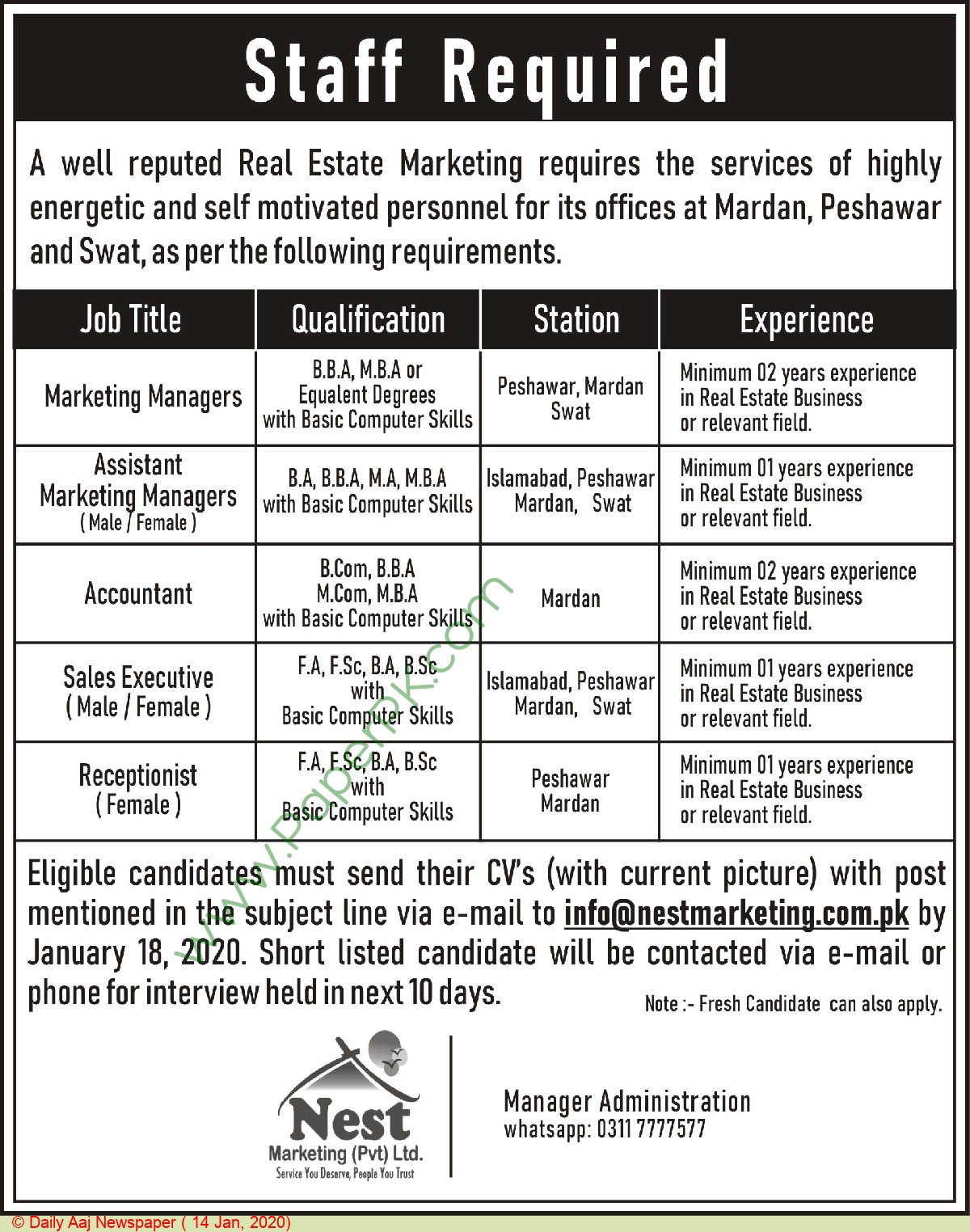 Nest Marketing Private Limited jobs newspaper ad for Accountant in Peshawar