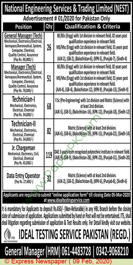 Ideal Testing Service jobs newspaper ad for Technician in Multan