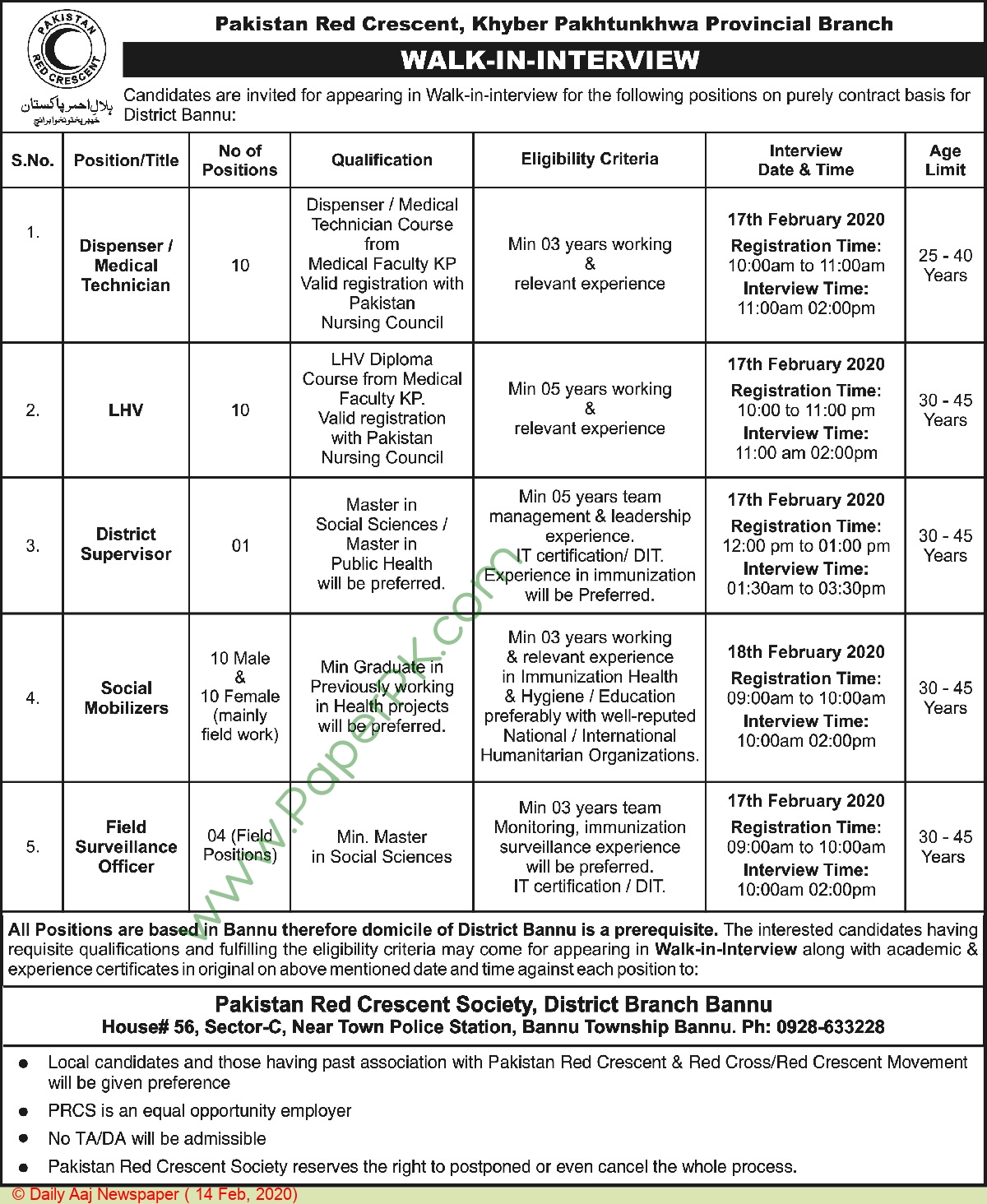 Pakistan Red Crescent Society jobs newspaper ad for Field Surveillance Officer in Bannu
