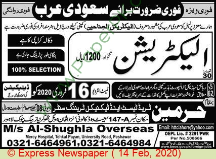 Harmain Trade Test & Technical Training Center jobs newspaper ad for Electrician in Lahore