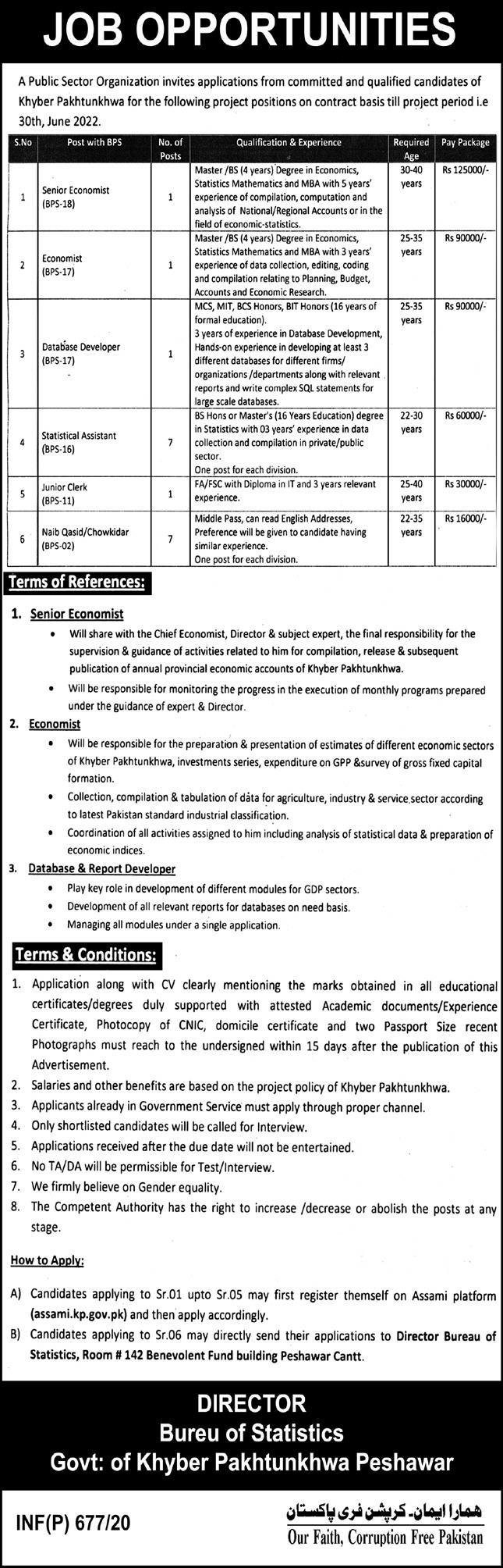 Pakistan Bureau Of Statistics jobs newspaper ad for Statistical Assistant in Peshawar