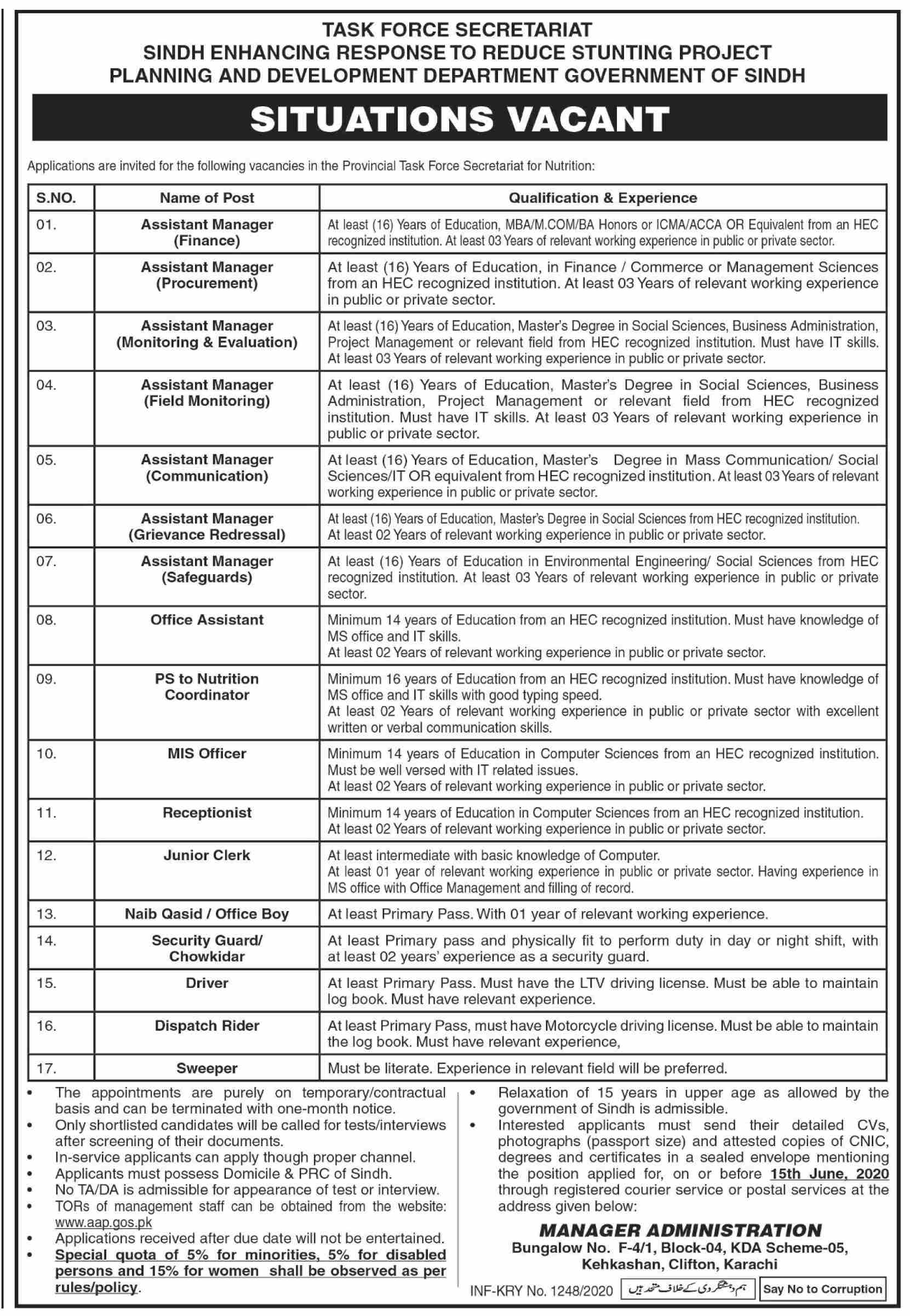 Planning & Development Department jobs newspaper ad for Assistant Manager Finance in Karachi