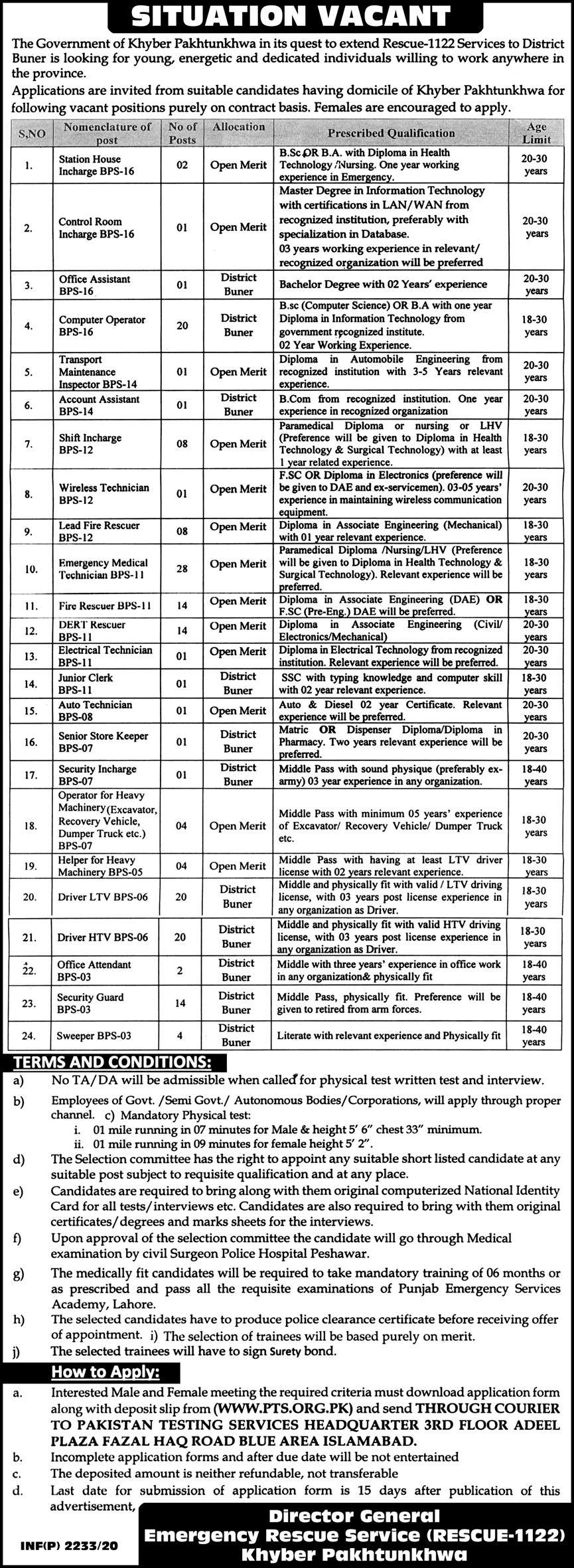 Kpk Emergency Rescue Service 1122 jobs newspaper ad for Security Incharge in Peshawar