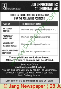 Chughtai Lab jobs newspaper ad for Doctor in Lahore