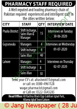 Lahore Based Company jobs newspaper ad for Shift Incharge in Lahore