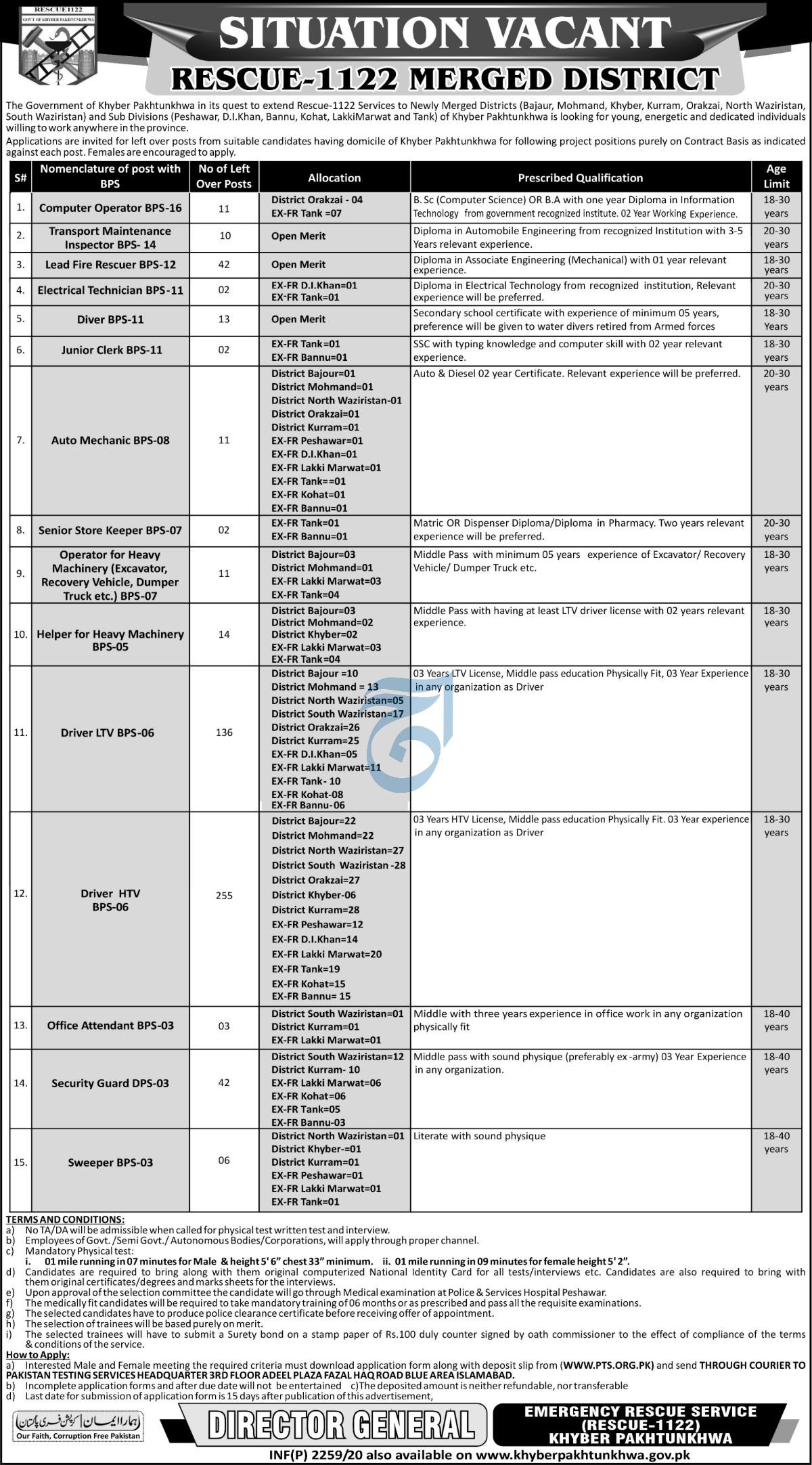 Kpk Emergency Rescue Service 1122 jobs newspaper ad for Transport Maintenance Inspector in Peshawar