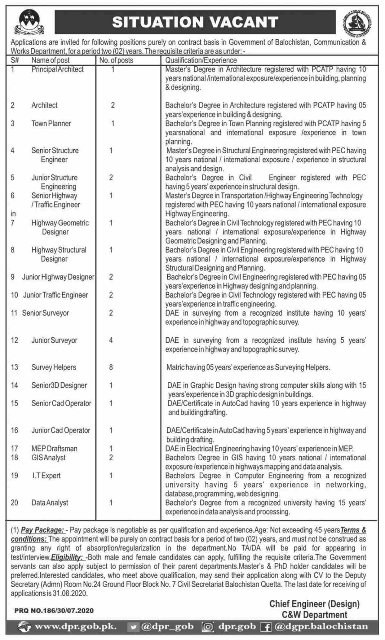 Communication & Works Department jobs newspaper ad for Town Planner in Quetta