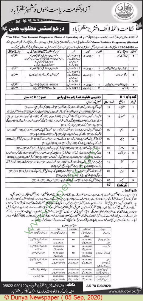 Wildlife & Fisheries Department jobs newspaper ad for Project Manager in Muzaffarabad on 2020-09-05