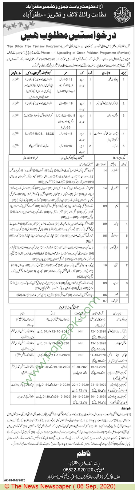 Wildlife & Fisheries Department jobs newspaper ad for Project Manager in Muzaffarabad on 2020-09-06