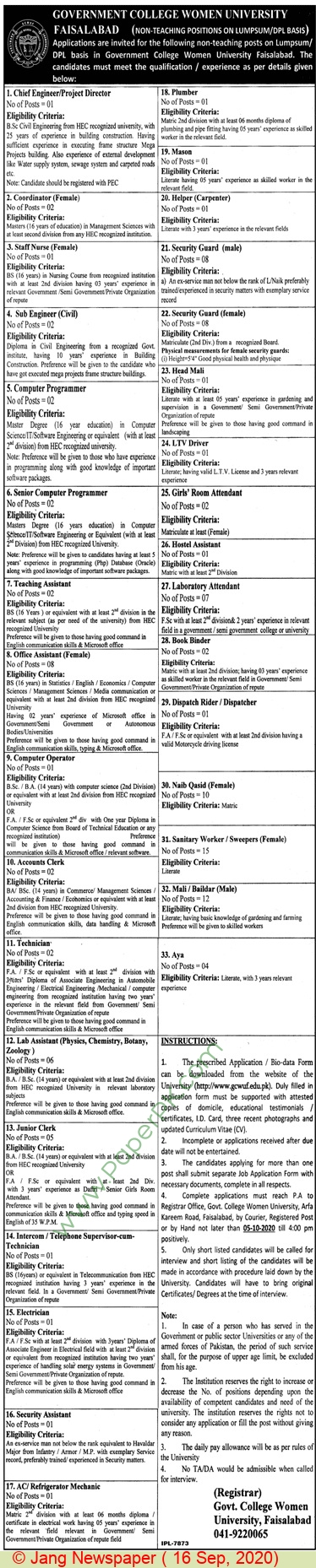Government College Women University jobs newspaper ad for Electrician in Faisalabad