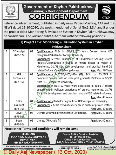 Planning & Development Department jobs newspaper ad for Gis Technician in Peshawar
