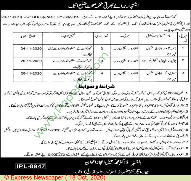 District Health Authority jobs newspaper ad for Chowkidar in Attock