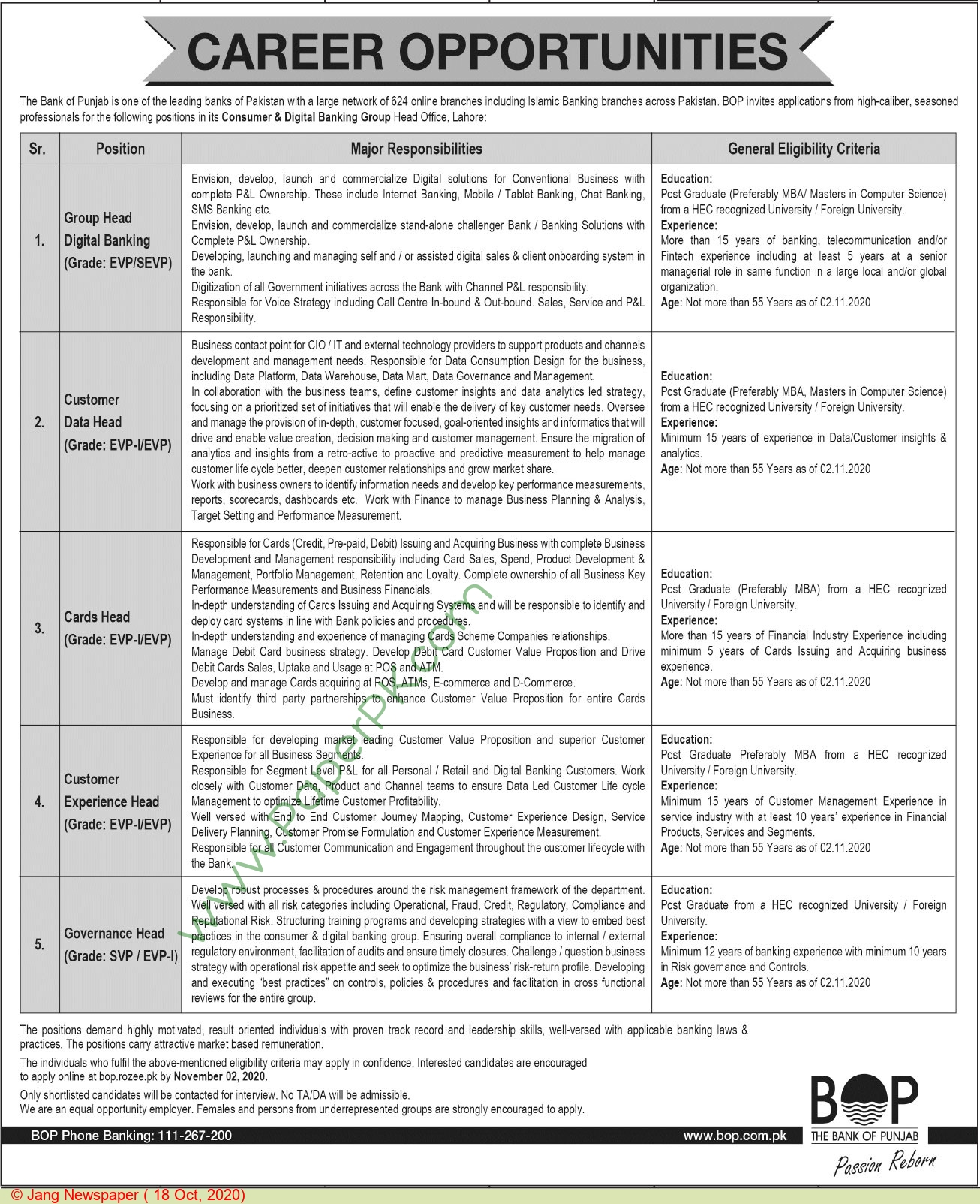 The Bank Of Punjab jobs newspaper ad for Customer Data Head in Lahore