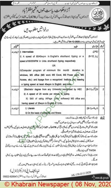 Azad Jammu & Kashmir Employees Welfare Fund Group Insurance Trust jobs newspaper ad for Data Entry Operator in Muzaffarabad