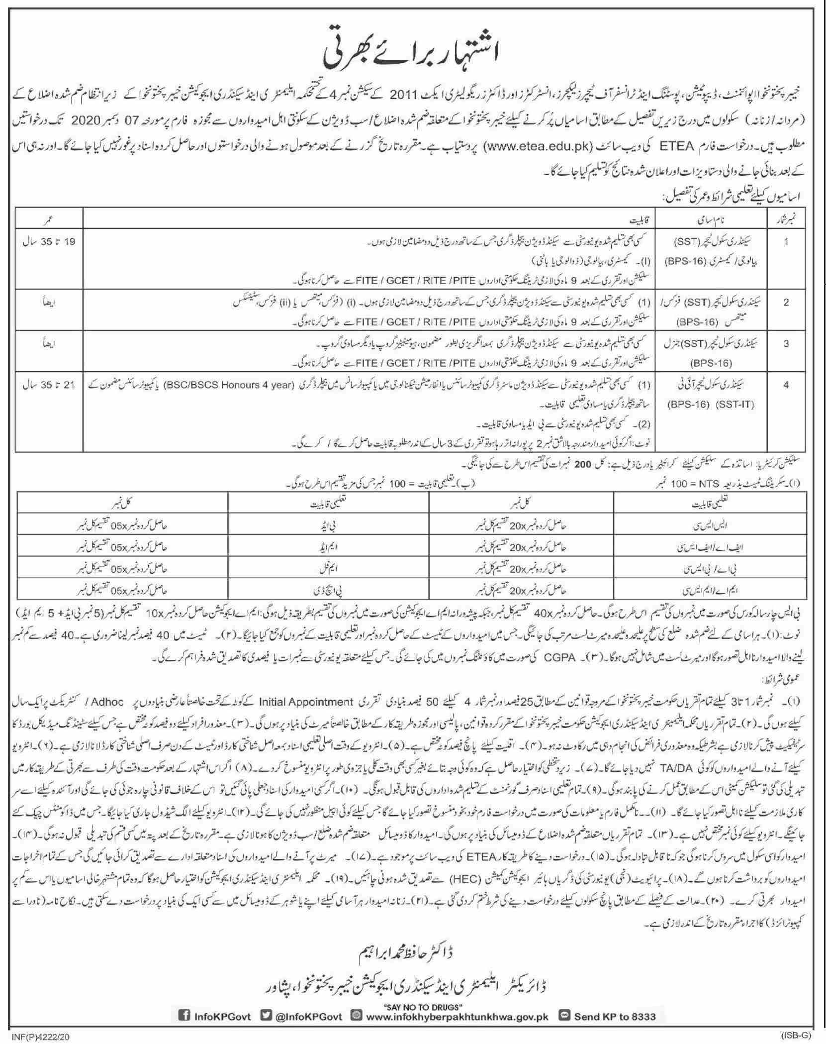 Elementary & Secondary Education Department jobs newspaper ad for Secondary School Teacher Physics in Peshawar