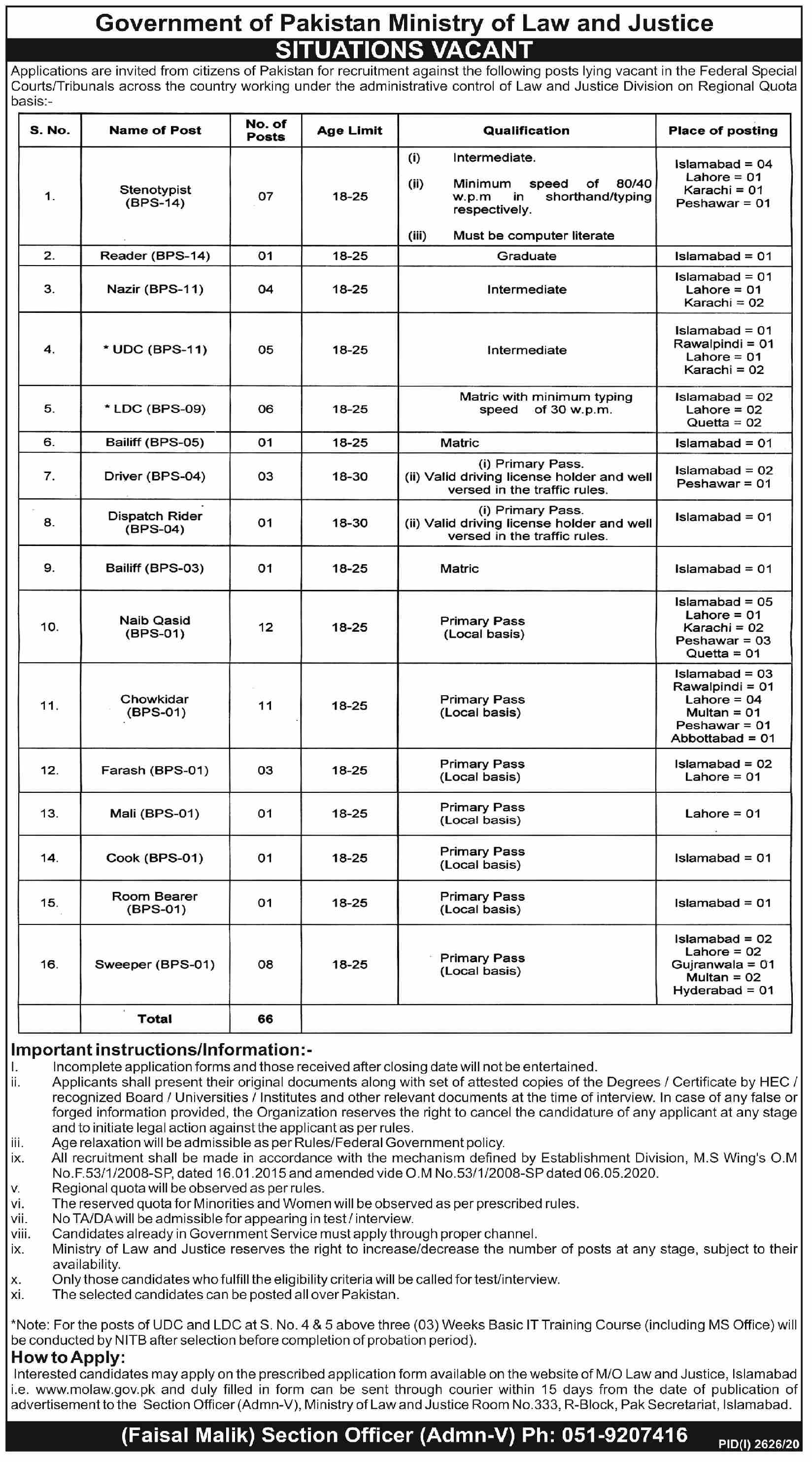 Ministry Of Law & Justice jobs newspaper ad for Chowkidar in Islamabad