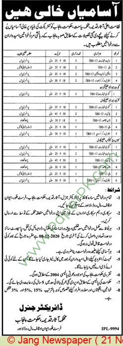 Museum Department jobs newspaper ad for Naib Qasid in Lahore