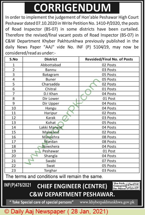 Communication & Works Department jobs newspaper ad for Road Inspector in Peshawar on 2021-01-28
