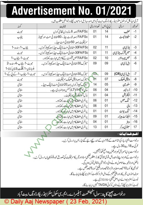 Army Medical Core School Center & Recording Wing jobs newspaper ad for Electrician in Abbottabad on 2021-02-23