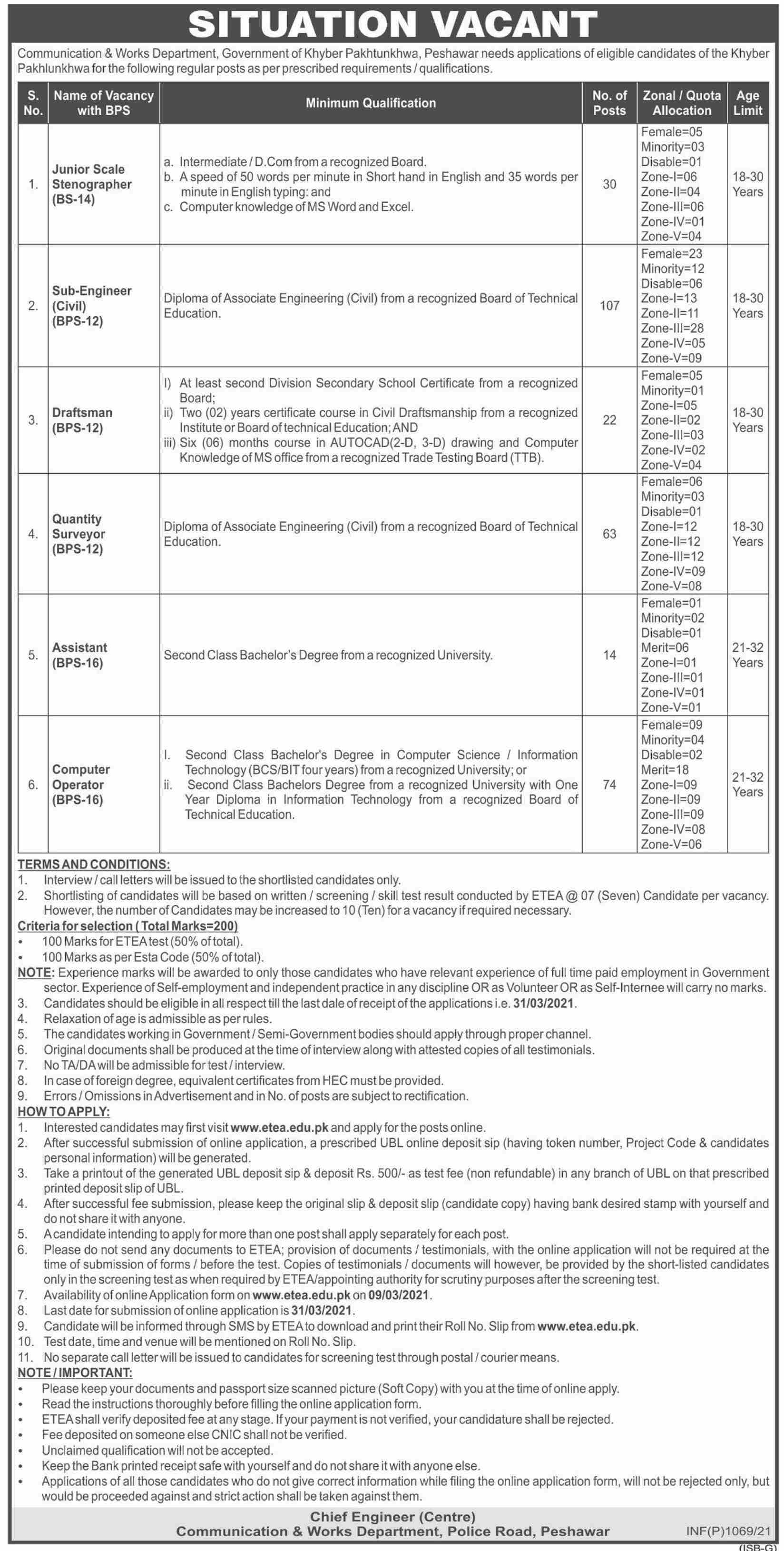 Communication & Works Department jobs newspaper ad for Draftsman in Peshawar on 2021-03-03