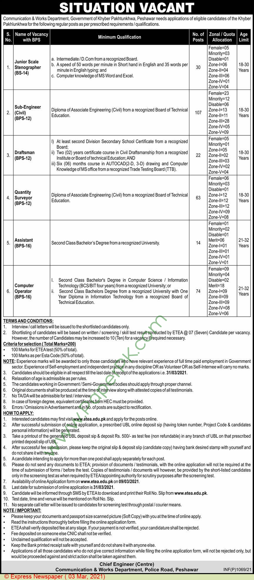 Communication & Works Department jobs newspaper ad for Computer Operator in Peshawar on 2021-03-03