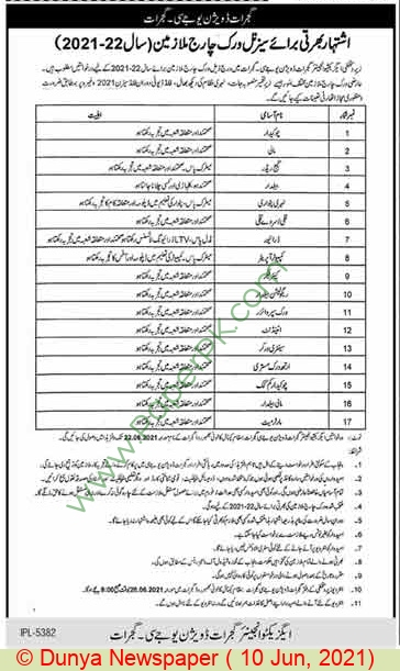 Irrigation Department jobs newspaper ad for Computer Operator in Gujrat on 2021-06-10