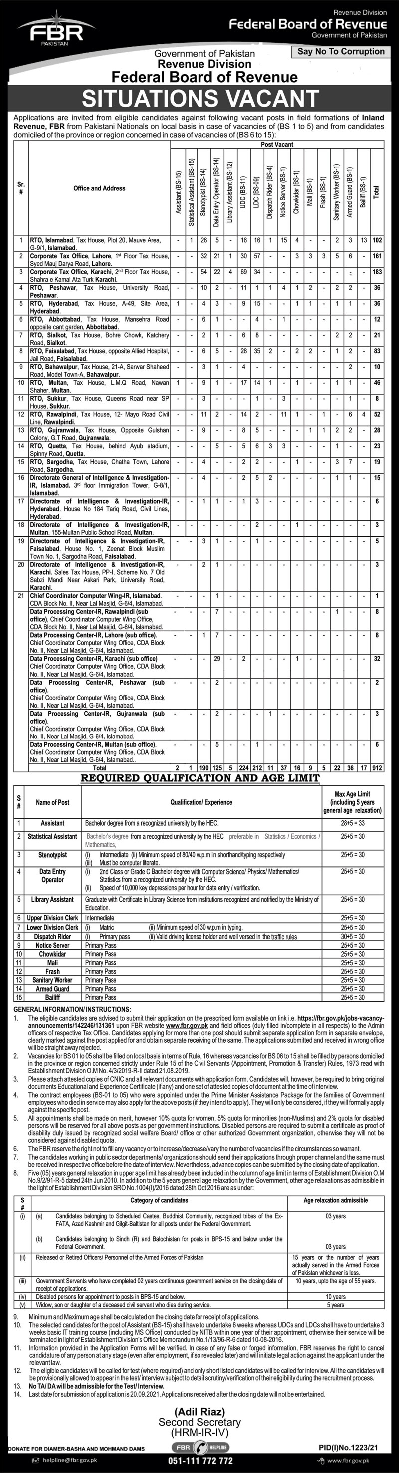 Federal Board Of Revenue jobs newspaper ad for Library Assistant in Islamabad on 2021-08-29