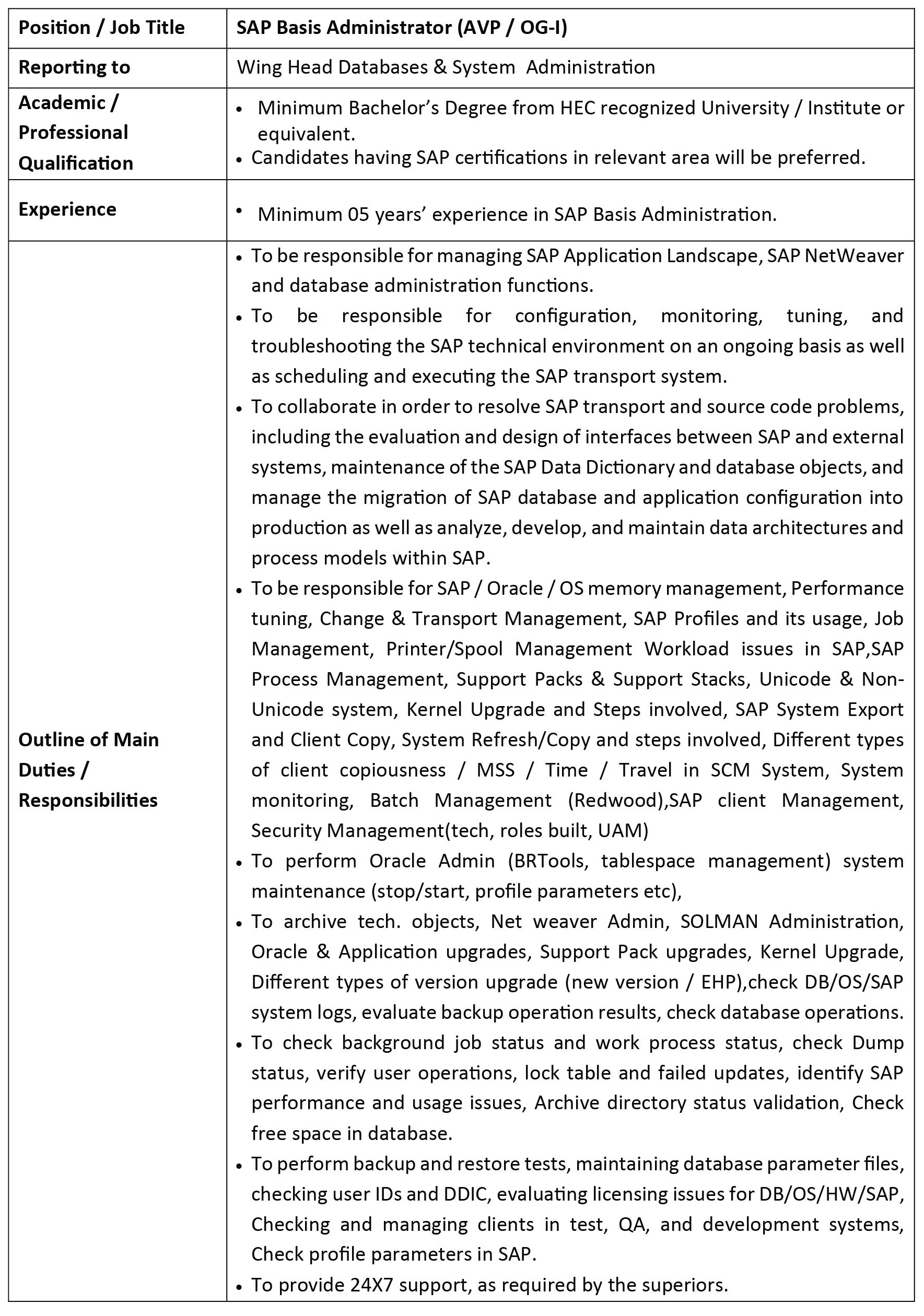 Sidat Hyder Morshed Associates Private Limited jobs newspaper ad for Sap Basis Administrator in Karachi on 2021-09-12