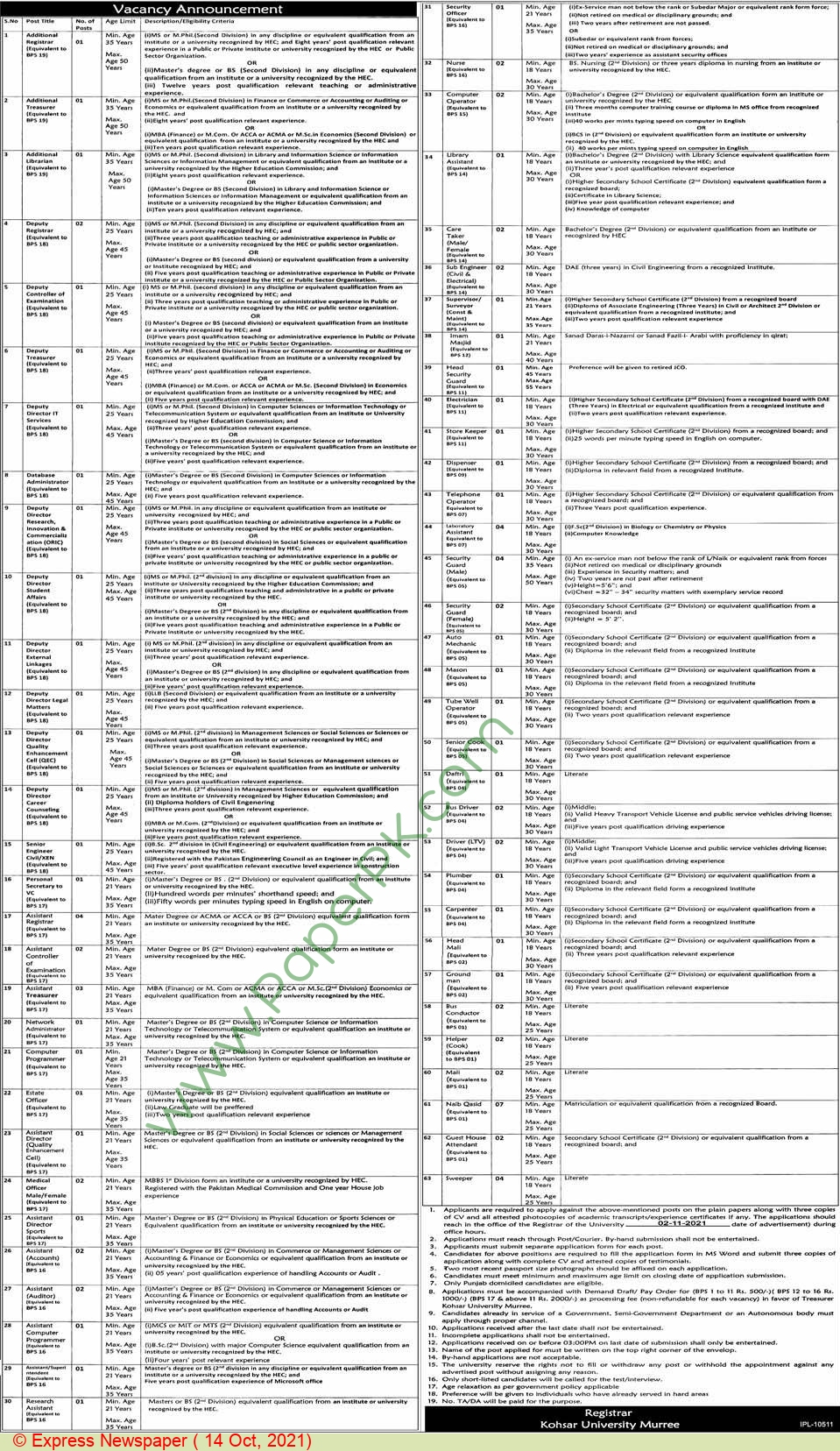 Kohsar University jobs newspaper ad for Library Assistant in Murree on 2021-10-14