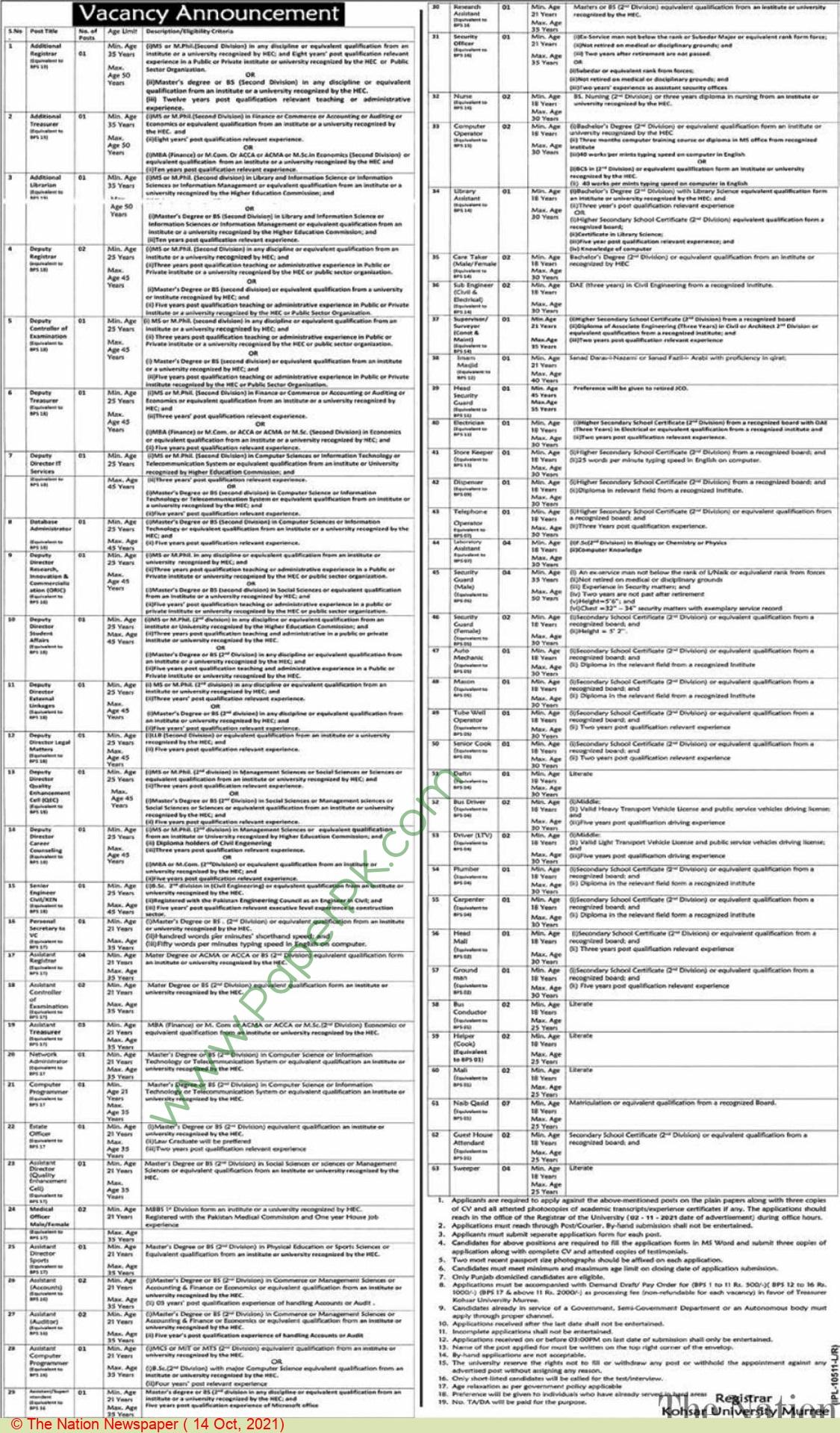 Kohsar University jobs newspaper ad for Additional Treasurer in Murree on 2021-10-14