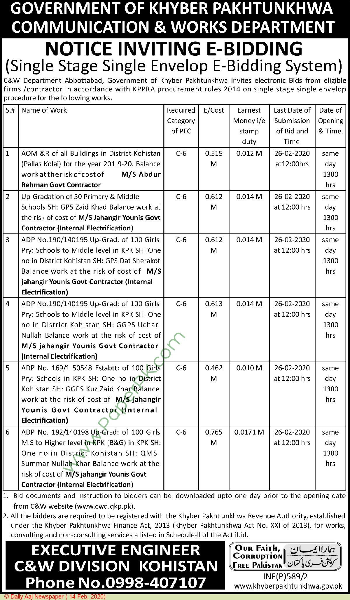 C & W Department Kohistan Tender Notice 2