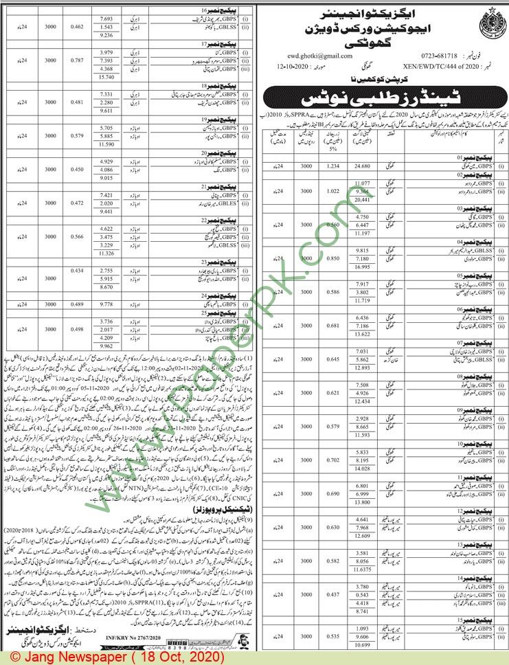 Education Works Division Karachi Tender Notice