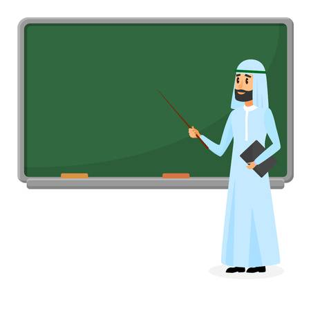 Arabic Teacher jobs in Pakistan
