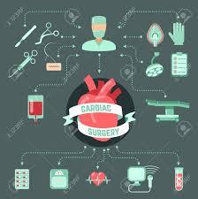 Cardiac Surgeon jobs in Pakistan