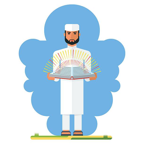 Imam jobs in Pakistan