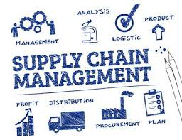 Manager Supply Chain jobs in Pakistan